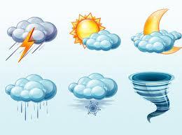 Синоптик Sinoptik.com.ru – ваш личный прогноз погоды