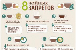 Чайные запреты: особенности приготовления качественного напитка