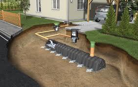 Один из главных элементов дома – водоотвод