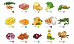 Специальные технологии сохраняют витамины в пище
